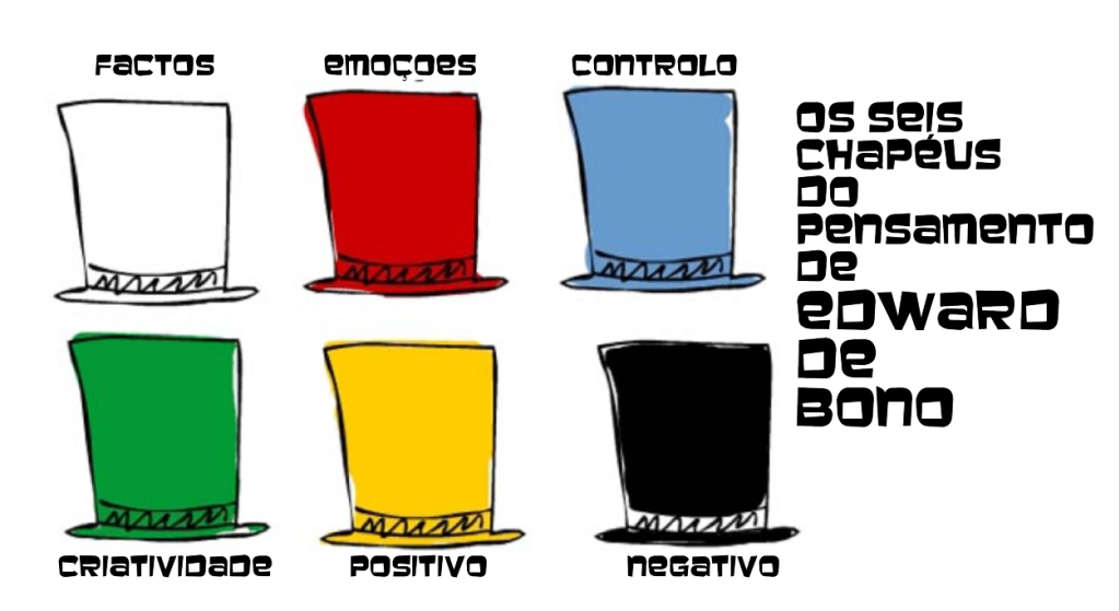 falarmaiscriativo-six-thinking-hats